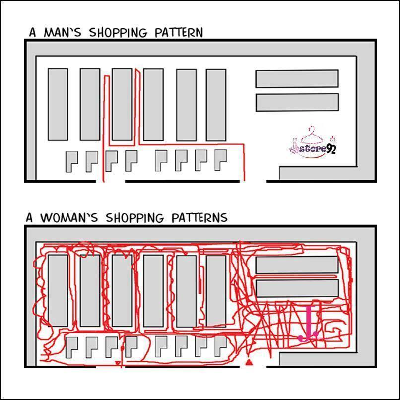 Funny-Man-And-Woman-Shopping-Pattern-7435